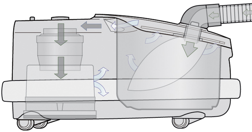 SEBO AIRBELT D4 PREMIUM